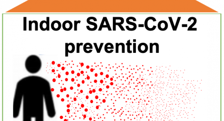 SARS-CoV-2 indoor prevention